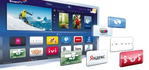 Интерактивное или цифровое телевидение в чем разница и что лучше?