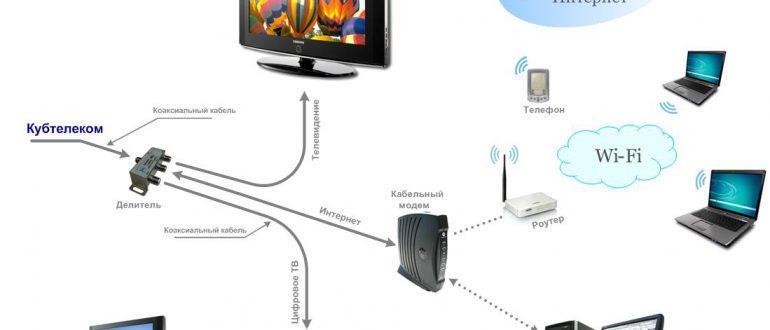 Analogovoe-i-tsifrovoe-TV