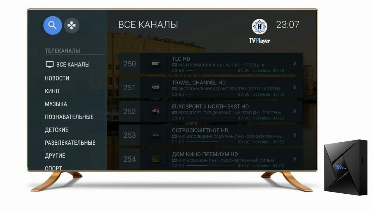 IPTV-kanaly