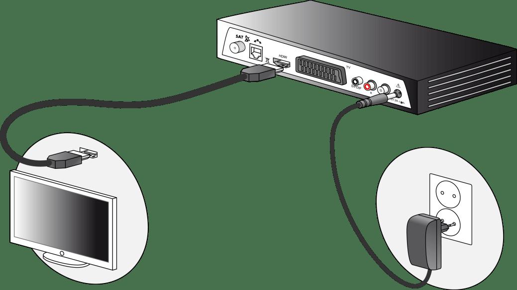 Как подключить цифровую приставку к монитору от компьютера