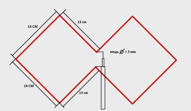 Антенна двойной или тройной квадрат для Цифрового ТВ своими руками