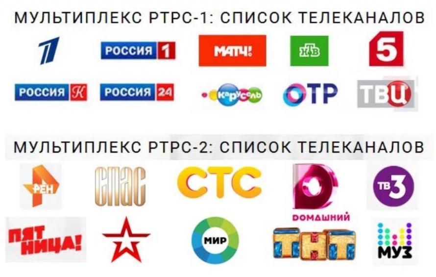 Россия переходит на цифровое телевидение, как перейти, что нужно для подключения?