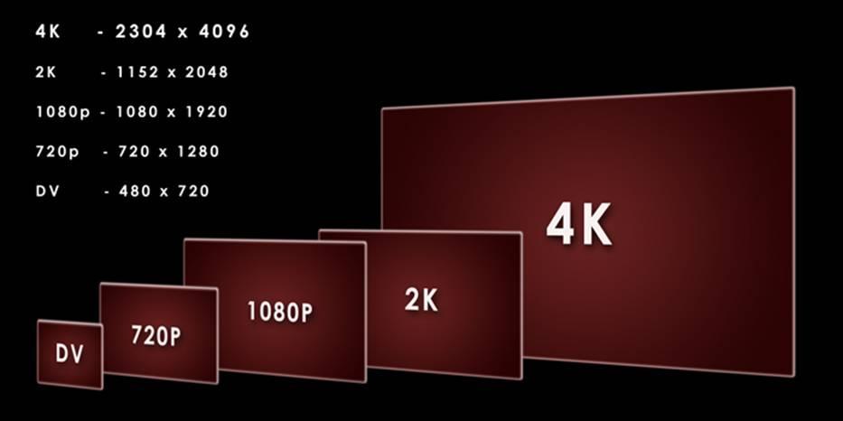 Как выбрать приставку DVB T2 для цифрового телевидения: Обзор лучших