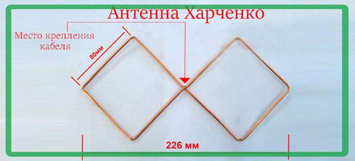 Расчет и изготовление зигзагообразной антенны Харченко своими руками для приема сигнала DVB T2 цифрового ТВ