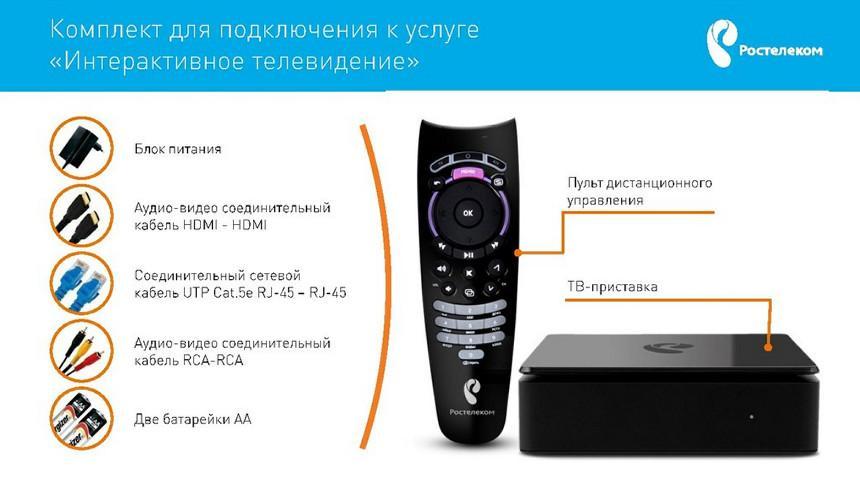 Интерактивное телевидение от Ростелеком: подключение приставки и настройка IPTV