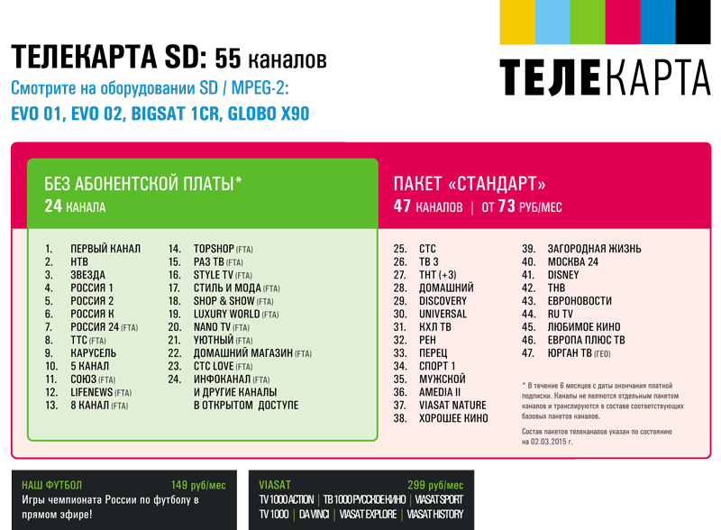 Оператор Телекарта спутниковое ТВ: тарифы, каналы, оборудование и настройка