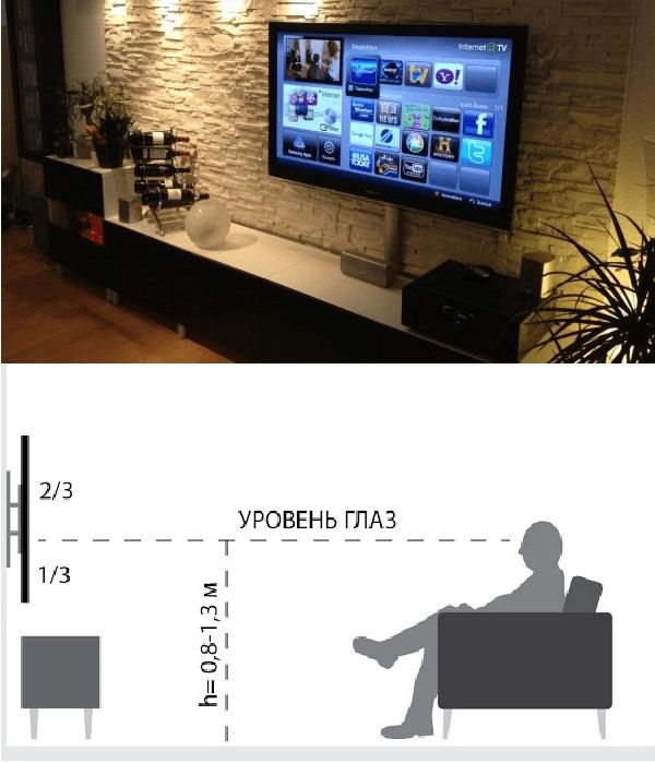На каком расстоянии от пола вешать телевизор на стену в гостинной, спальне